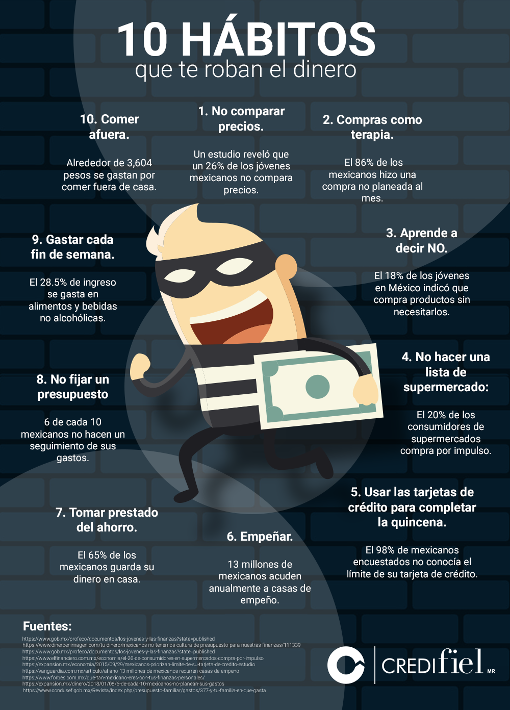 10-habitos-que-te-roban-el-dinero