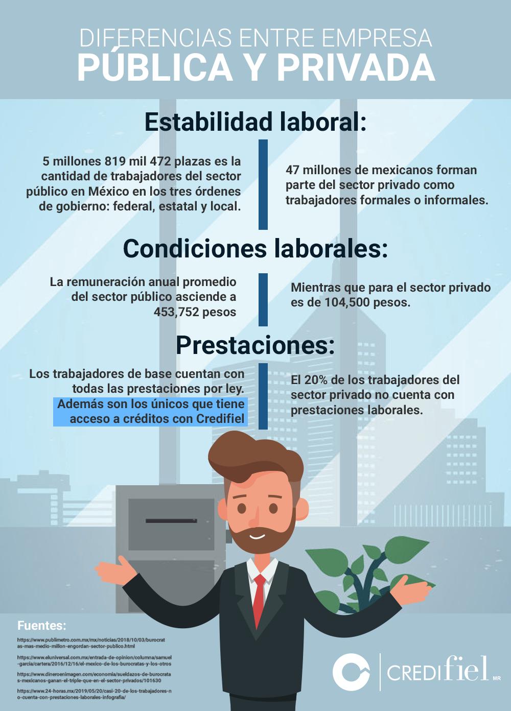 Diferencia-entre-empresa-privada-y-publica