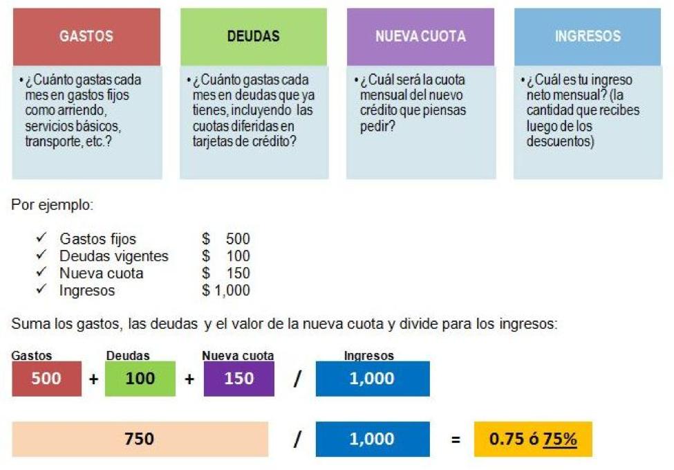 capacidad-de-pagos.png