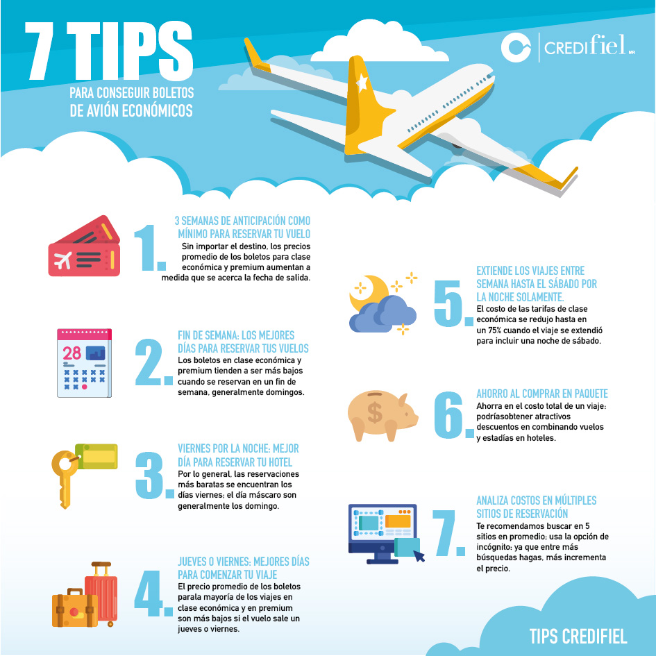 7-tips-para-conseguir-boletos-de-avion-economicos_Mesa de trabajo 1